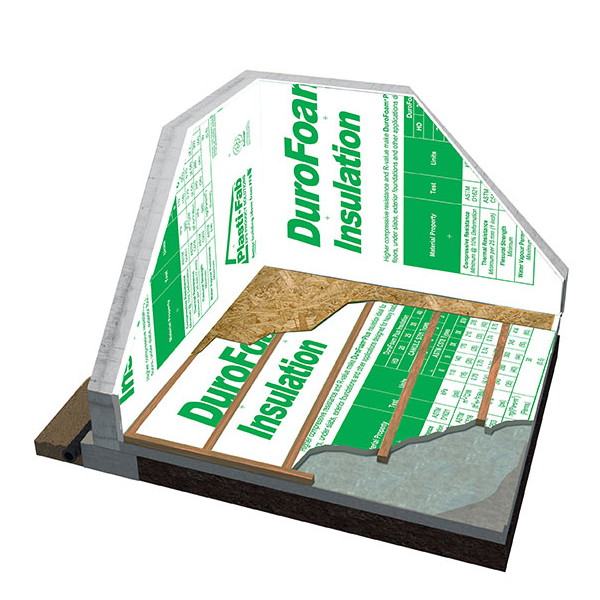 Interior Basement Wall Insulation with DuroFoam Plus HD