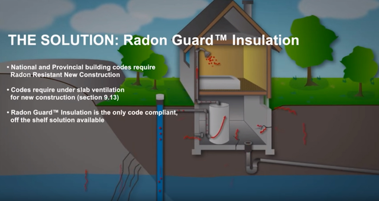 Radon Guard Insulation Information & Installation